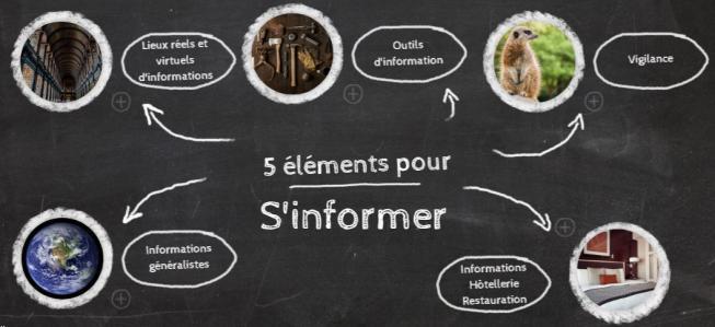 5 éléments pour s'informer